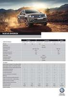 Ofertas de Volkswagen, nueva amarok