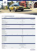 Ofertas de Subaru, XV 2021